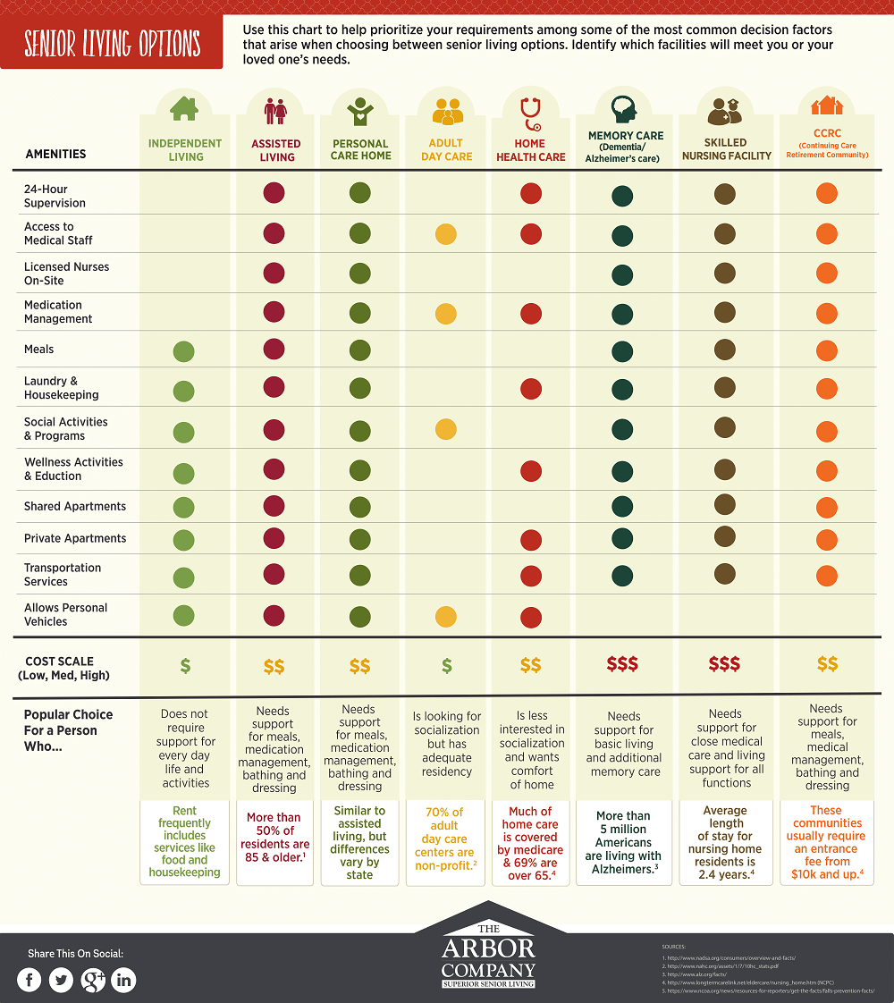 ArborCompany_Ultimate-Inforgraphic_FINAL.png